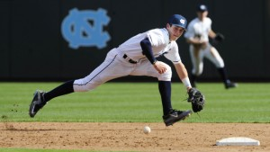 Logan Warmoth has been a bright spot on defense ever since taking over at shortstop. (UNC Athletics)