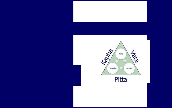 discover-ayurveda-16x9