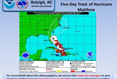 Getting Ready For Hurricane Matthew