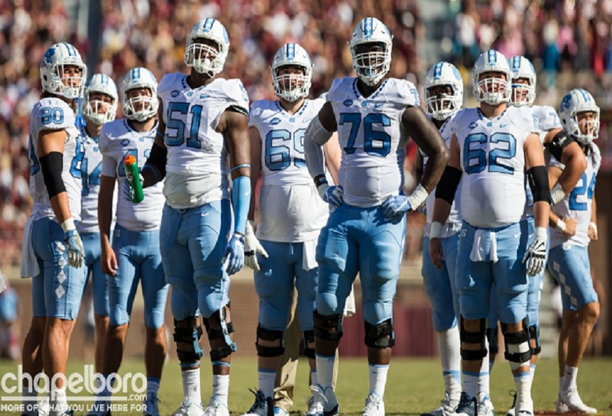 Inside Carolina: Big Moves By Mack Brown