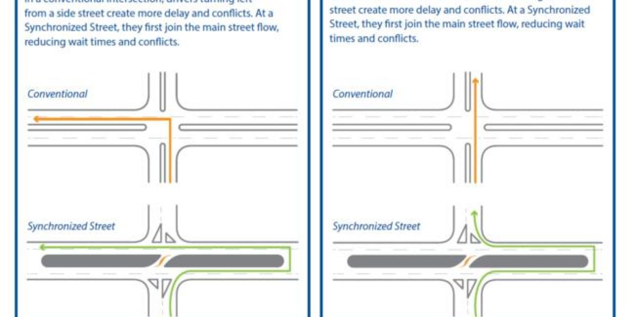 Construction Altering Major Chatham County Intersection